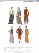 Textile View Magazine #129